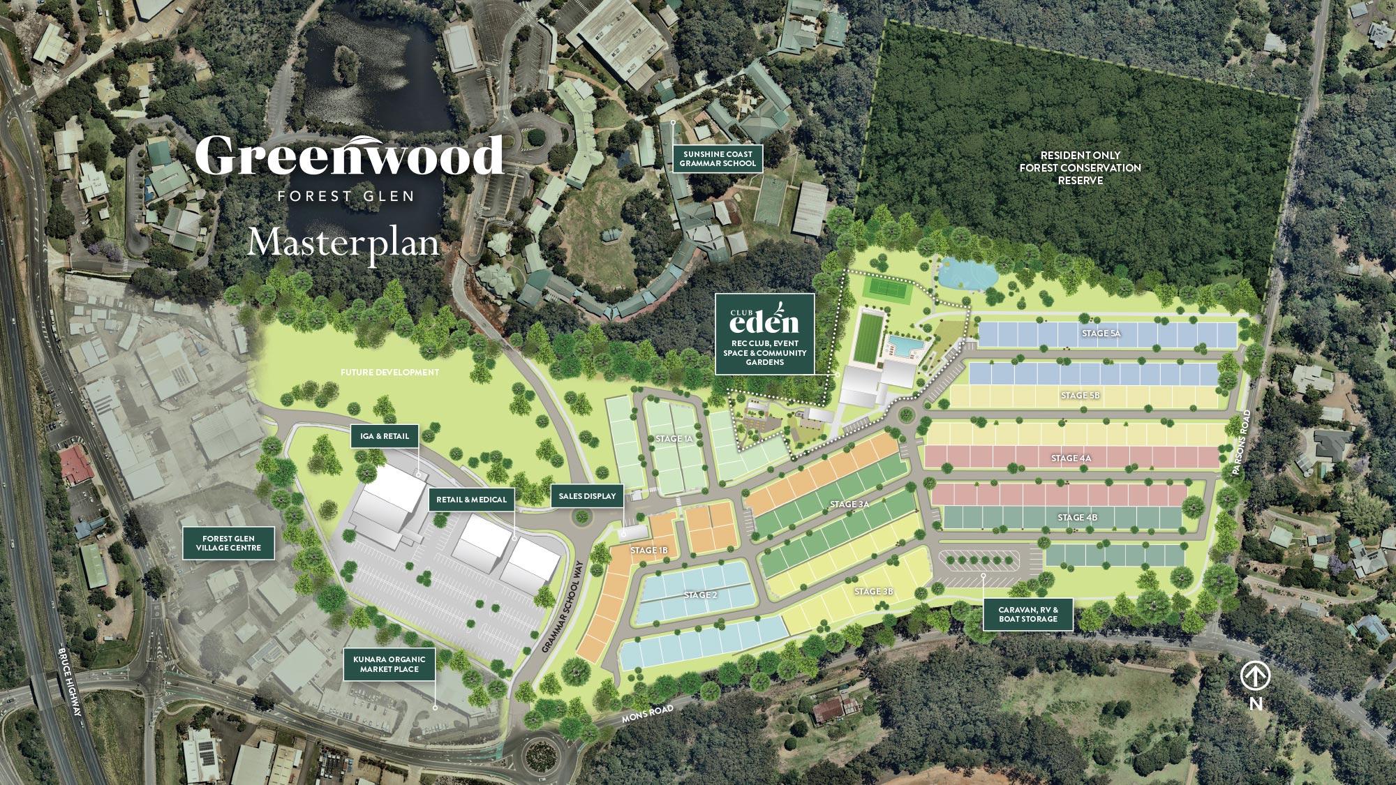 Greenwood Master Plan